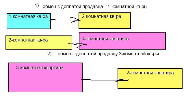 OBMEN_1_2_OBMEN_3_2